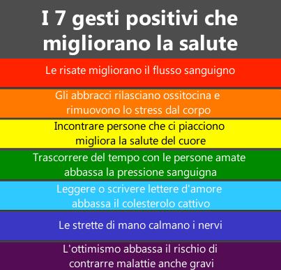 Cose Positive