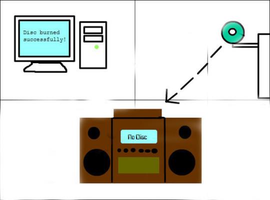 Quando dopo aver masterizzato i nostri cd musicali non venivano letti dallo stereo!