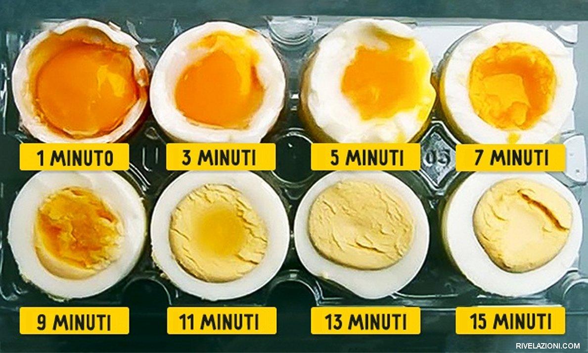 tempo cottura uovo sodo